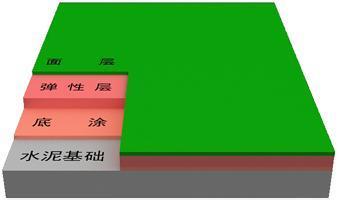 <a href=http://www.dgobert.com target=_blank class=infotextkey>硅pu材料</a>  <a href=http://www.dgobert.com target=_blank class=infotextkey>硅pu球场</a>材